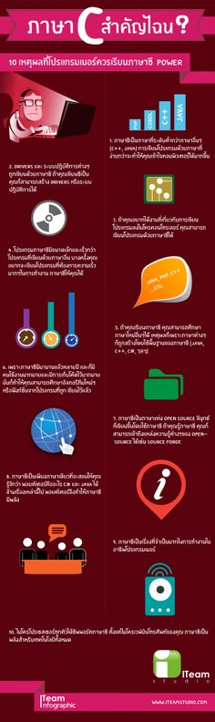 IT Hi Speed Recruitment in Thailand. Infographic, Thailand, Infographics, Visual Schedules