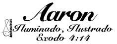 """ARTEPARAJESUS: SERIE NOMBRES BIBLICOS """"A"""""""