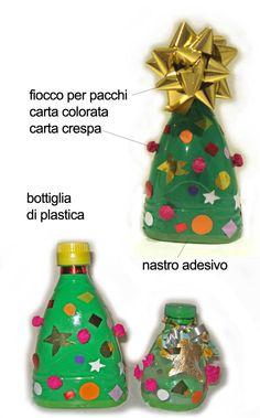 Pescepollo - Albero di Natale con la bottiglia di plastica