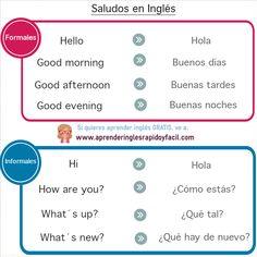 8 Ideas De Saludos Formales En Ingles Saludos Formales En Ingles Aprender Ingles Para Niños Vocabulario En Ingles