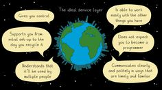 Why the service layer for the Internet of Things is something to celebrate and push forward.