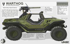 Halo_Warthog_infographic