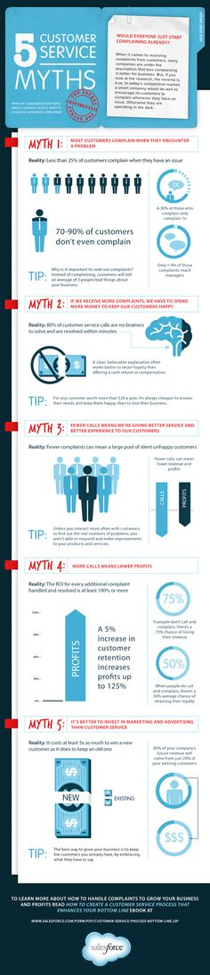 5 Customer Service Myths Worth Knowing About #infographic