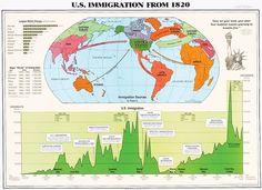 Th Century US Immigration Statistics Timelines Maps And - 19th century us immigration map