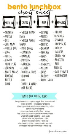 Bento Lunch Box Cheat sheet for a healthy meal prep! Bento Lunch Box Cheat sheet for a healthy meal prep! Lunch Snacks, Lunch Recipes, Healthy Recipes, Bento Lunchbox, Work Lunches, Healthy Lunch Boxes, Diet Recipes, Packing School Lunches, List Of Healthy Snacks