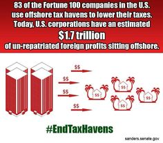 83 of the top 100 companies in the US use offshore tax havens to lower their taxes. Today, US corporations have an estimated $1.7 trillion of un-repatriated foreign profits sitting offshore. via @ChrisJZullo