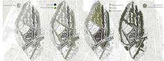 Proyecto urbano 1:500: zonas. Image Courtesy of Equipo desarrollador