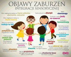 porządkować You are in the right place about educational websites for students Here we offer y Baby Sensory, Sensory Activities, Activities For Kids, Kindergarten Anchor Charts, Polish Language, Birthday Traditions, Sensory Integration, Education Humor, Educational Websites