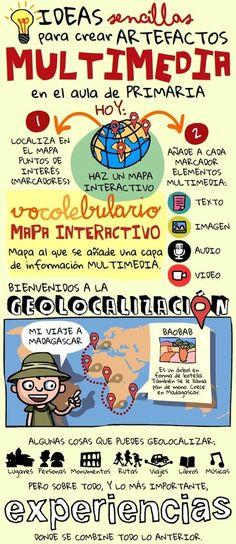 Artefactos Multimedia (III): mapas interactivos