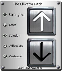 The Elevator Speech: Not To Be Told In An Elevator!!  The 'Elevator Pitch' is really not meant to be told every time you get into the elevator!