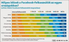 gemius+Facebook+felhasznalok+Europa+2015