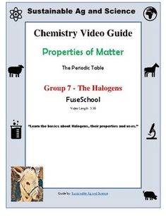 Comparing the four halogens chemical elements properties and chemistry group 7 the halogens periodic table fuseschool urtaz Gallery