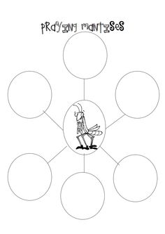 Bubble map 5 bubbles in star form phy scie pinterest maths praying mantises bubble mappdf publicscrutiny Gallery