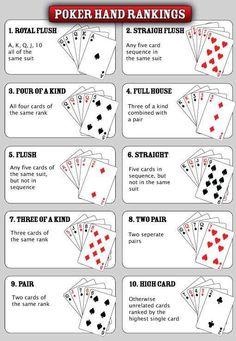 Poker Hand Rankings good idea for weekend with friends  htttp://www.leonknife.com