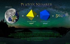 """""""Plato mentions in his Laws that 5040 is a convenient number to use for dividing many things (including both the citizens and the land of a state) into lesser parts. He remarks that this number can be divided by all the (natural) numbers from 1 to 12 with the single exception of 11."""