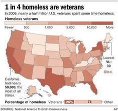 Did you know that 1 in 4 homeless individuals are veterans? Hope House serves vets through our emergency shelter, as well as our SRO with a preference for veterans on the VA Grounds. (Source: National Alliance to End Homelessness) Homeless Veterans, Veterans Day, Military Veterans, Mental Health Facilities, Out Of Touch, Homeless People, Helping The Homeless, God Bless America, Social Work
