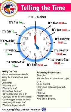 Best 12 These grammar posters are the perfect way to help your students remember the eight parts of speech. Each poster covers all of the important rules and gives examples of a specific part of speech. Students can glue them in their notebook and if your English Learning Spoken, Learning English For Kids, Teaching English Grammar, English Writing Skills, English Language Learning, Education English, Grammar Lessons, German Language, Japanese Language