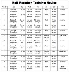 11 best marathon training program images  marathon