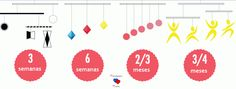 Montessori para bebés + Imprimible Móviles: Munari, Octaedro, Gobbi y Bailarines - Montessori Mami