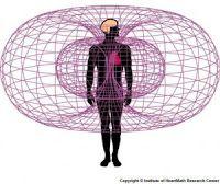 Metoda Dwupunktowa   Metoda 2p   Techniki kwantowe: Czy pole serca daje…