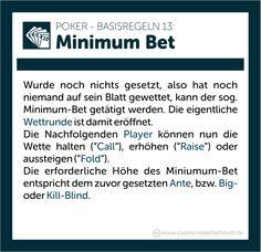 Poker Regeln erklärt Minimum Bet Ante Big-Blind Kill-Blind Call Raise Fold Raising, Blinds, Big, Pray, Shades Blinds, Blind, Draping, Exterior Shutters, Shutters