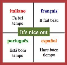 Nice weather - Daily Vocabulary Word in French, Spanish, Italian and Portuguese. http://wlteacher.wordpress.com/