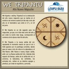 we tripantu - Buscar con Google Educacion Intercultural, Learn Art, Wicca, Google, Country, Tattoo Ideas, Block Prints, Tribal Tattoos, Winter Solstice