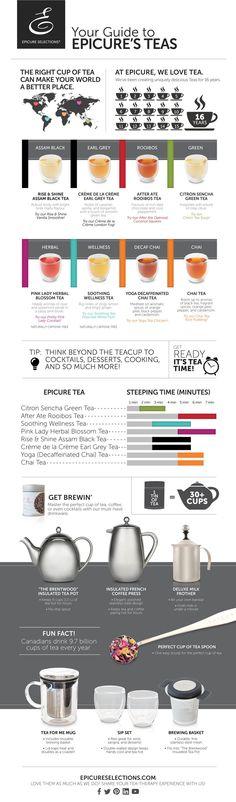 Epicure teas, a guide. Epicure Recipes, Tea Recipes, Gin, Vodka, Alcohol, Tea Blends, My Cup Of Tea, Herbal Tea, Iced Tea