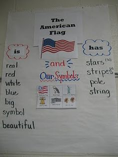 The American Flag is, has.. would like to do as a tree map!