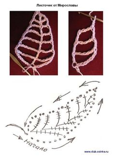What a cool idea....do it with a cotton yarn, starch it to death and make it stiff and then make a mobile or other window hanging from it.  Jewelry??