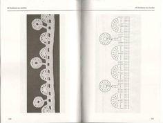 ❤ ✿ Mi Rincón del Tejido ✿ ❤: Orillas - Bordes a Crochet