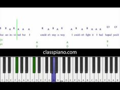 teaches you how to play piano :)