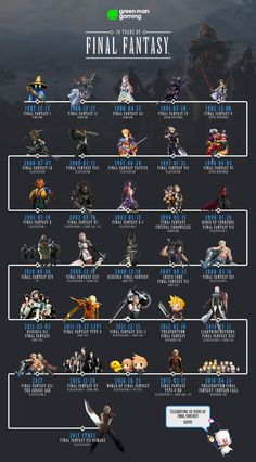 30 years of final Fantasy