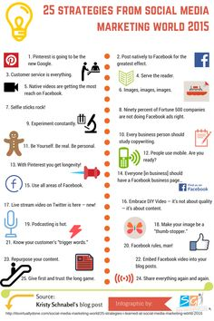 25 Strategies from Social Media World 2015 #Infographic