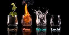Persoonlijkheidstest: zelfanalyse via de 4 elementen - Springest