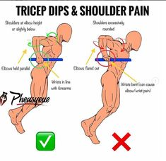 ⭕️TRICEP DIPS⭕️ In fact, this is a classic version of push-ups on the bars. Go to the projectile and jump on it. The distance between the bars should be Gym Workout Tips, Weight Training Workouts, Workout Challenge, Workout Schedule, Workout Fitness, Calisthenics Workout, Triceps Workout, Muscle Fitness, Mens Fitness