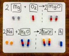 This explains a simple way to solve a chemical equation. Like if you were stuck at solving chemical equations you should try this method. Chemistry Classroom, High School Chemistry, Teaching Chemistry, Chemistry Lessons, Science Chemistry, Middle School Science, Science Lessons, Science Education, Physical Science
