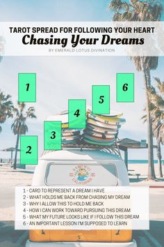 Make your dreams a reality with my latest tarot spread! Find more free tarot spreads on www.emeraldlotus.ca
