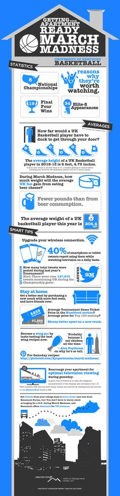 Getting Your Apartment Ready for March Madness!    Slam Dunk: http://www.andovermgt.com/beaumont-farms/march-madness-infographic/    #infographic #UK