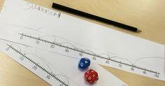 matematikk, førstemann til 100, matemagisk, tallinje, addisjon og subtraksjon