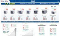 Perfiletto ®| Catálogo Virtual Perfiletto