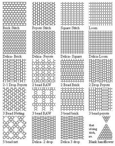 Free printable graph paper--clicking on the one wanted brings up a full page at the site
