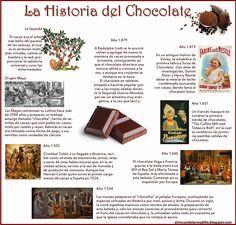 Spanish Chocolate, Peru, English Worksheets For Kids, Willy Wonka, Learning Spanish, Baking, Blog, Tools, Decorating