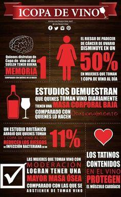 Efectos de 1 copa de vino.