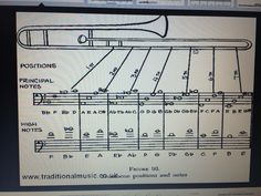 Musical Instruments & Gear Instruction Books, Cds & Video The Best Trombone Position Chart Learn To Play Present Gift Sheet Music Trombone Chart
