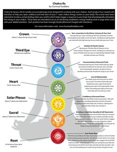 7 Chakras Meditation See more at http://www.soullightpath.com/energy-work-therapies/