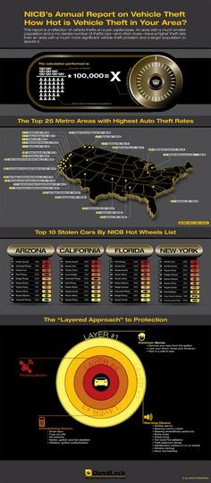 Infographic: NICB's Annual Report on Vehicle Theft