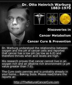 Baking Soda for Cancer Cure: Did you know?