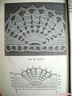 schemi crochet