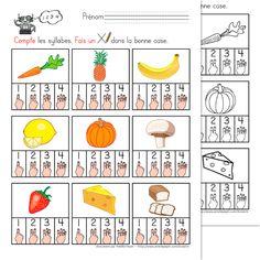 Fichiers PDF téléchargeables Versions en couleurs et en noir et blanc 3 pages L'élève compte le nombre de groupes phonétiques pour chaque mot illustré. Afin d'éviter la copie d'un élève à l'autre, le document contient 3 pages avec les mêmes images placées dans un ordre différent.